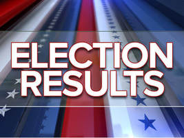 Class Election Results