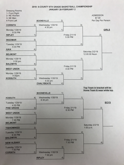 5 county tournament bracket.